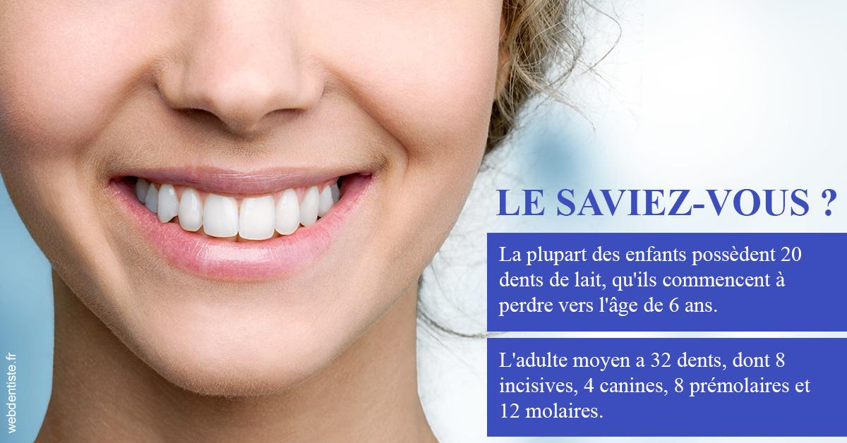 https://dr-geoffrey-szwarc.chirurgiens-dentistes.fr/Dents de lait 1