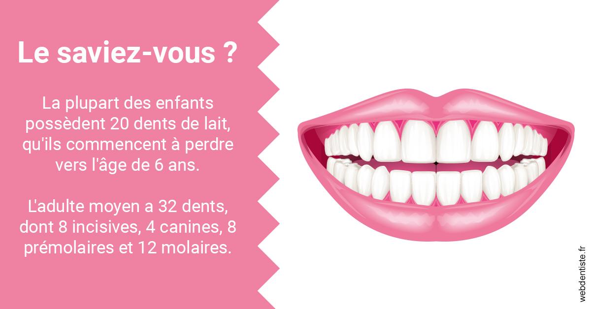 https://dr-geoffrey-szwarc.chirurgiens-dentistes.fr/Dents de lait 2